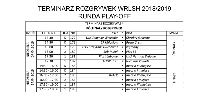 TERMINARZ PLAY-OFF