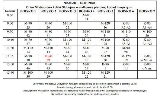 mpo-2020-niedziela-thumb